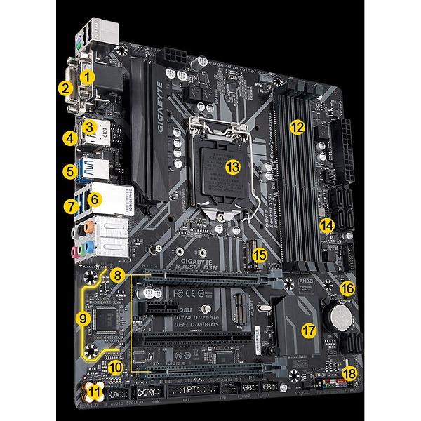 Mainboard GIGABYTE B365M-D2V (Intel B365, Socket 115, m-ATX, 2 khe RAM DDR)